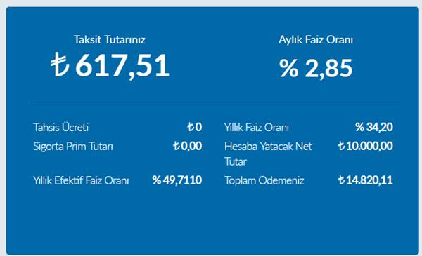 Burgan bank kredi hesaplama 2018